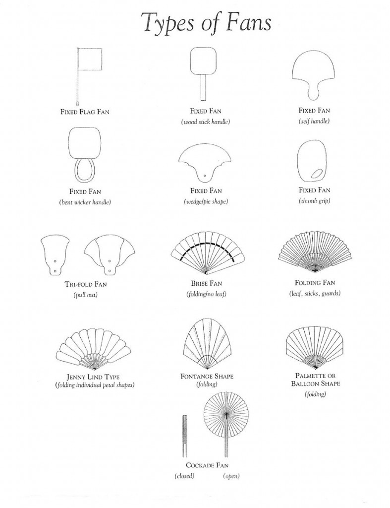 Illustration of the various types of hand fans